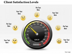 Business Framework Client Satisfaction Levels PowerPoint Presentation