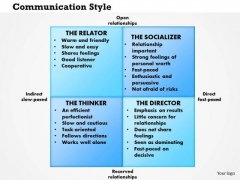 Business Framework Communication Styles PowerPoint Presentation