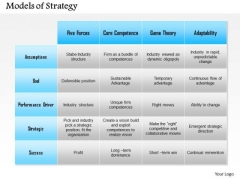 Business Framework Competitive Advantage 1 PowerPoint Presentation