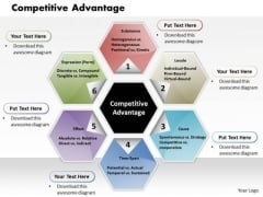Business Framework Competitive Advantage PowerPoint Presentation
