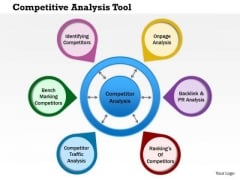 Business Framework Competitive Analysis Tool PowerPoint Presentation