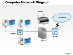 Business Framework Computer Network Diagram PowerPoint Presentation