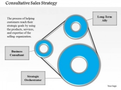 Business Framework Consultative Sales Strategy PowerPoint Presentation