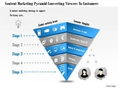 Business Framework Content Marketing Pyramid Converting Viewers To Customers PowerPoint Presentation