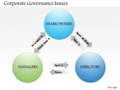 Business Framework Corporate Governance Issues PowerPoint Presentation