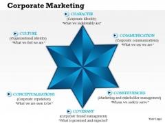 Business Framework Corporate Marketing PowerPoint Presentation