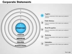 Business Framework Corporate Statement PowerPoint Presentation