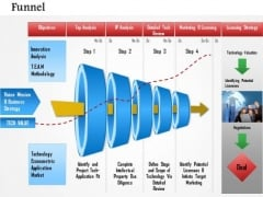 Business Framework Creative Funnel Diagram PowerPoint Presentation