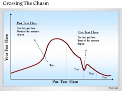 Business Framework Crossing The Chasm PowerPoint Presentation 1