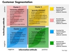 Business Framework Customer Segmentation PowerPoint Presentation