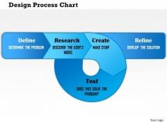 Business Framework Design Process Chart PowerPoint Presentation