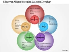 Business Framework Discover Align Strategize Evaluate Develop PowerPoint Presentation