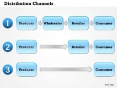 Business Framework Distribution Channels PowerPoint Presentation