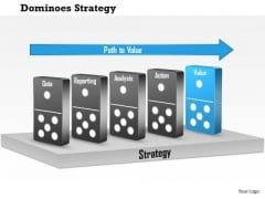 Business Framework Dominoes Strategy PowerPoint Presentation