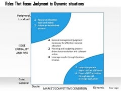 Business Framework Dynamic Situations PowerPoint Presentation