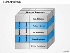 Business Framework Ea3 Cube Approach PowerPoint Presentation