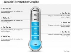 Business Framework Editable Thermometer Graphic PowerPoint Presentation