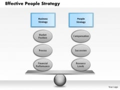Business Framework Effective People Strategy PowerPoint Presentation