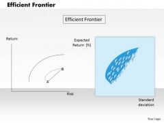 Business Framework Efficient Frontier PowerPoint Presentation 1