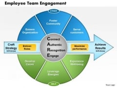 Business Framework Employee Team Engagement PowerPoint Presentation
