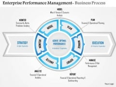 Business Framework Enterprise Performance Management PowerPoint Presentation