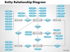 Business Framework Entity Relationship Diagram PowerPoint Presentation