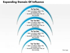 Business Framework Expanding Domain Of Influence PowerPoint Presentation