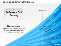 Business Framework Exponential Growth Multipliers PowerPoint Presentation