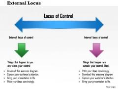 Business Framework External Locus PowerPoint Presentation