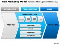 Business Framework Field Marketing Model Demand Management Planning Ppt Presentation