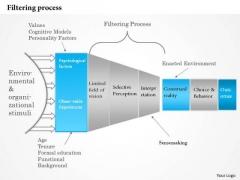 Business Framework Filtering Process PowerPoint Presentation