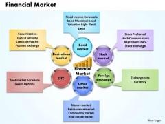 Business Framework Financial Market PowerPoint Presentation