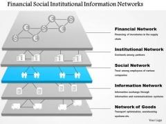 Business Framework Financial Social Institutional Information Networks Ppt Presentation