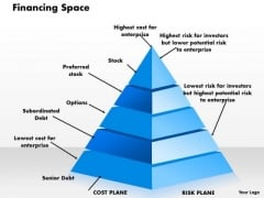 Business Framework Financing Space PowerPoint Presentation