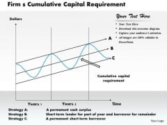 Business Framework Firm S Cumulative Capital Requirement PowerPoint Presentation