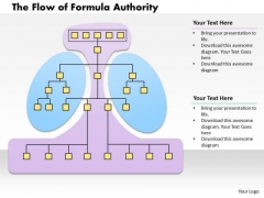 Business Framework Formula Authority PowerPoint Presentation