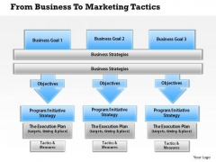 Business Framework From Business To Marketing Tactics PowerPoint Presentation