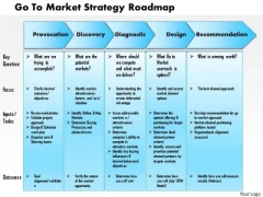 Business Framework Go To Market Strategy Roadmap PowerPoint Presentation