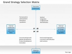 Business Framework Grand Strategy Selection Matrix PowerPoint Presentation