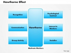 Business Framework Hawthorn Effect PowerPoint Presentation