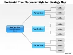 Business Framework Horizontal Tree Placement Style For Strategy Map PowerPoint Presentation
