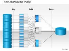 Business Framework How Map Reduce Works PowerPoint Presentation