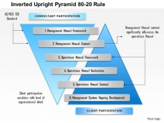 Business Framework Inverted Upright Pyramid 80 20 Rule PowerPoint Presentation