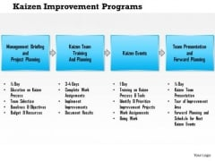 Business Framework Kaizen Improvement Programs PowerPoint Presentation