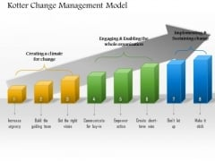 Business Framework Kotter Change Management Model PowerPoint Presentation