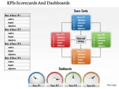 Business Framework Kpis Scorecards And Dashboards PowerPoint Presentation