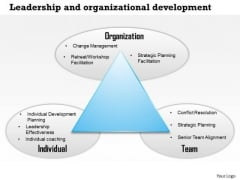 Business Framework Leadership And Organizational Devlopment PowerPoint Presentation