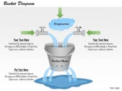 Business Framework Leaky Bucket Diagram PowerPoint Presentation