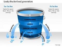 Business Framework Leaky Bucket Lead Generation PowerPoint Presentation