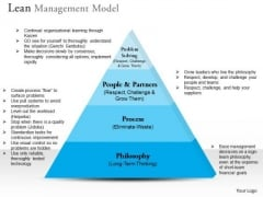 Business Framework Lean Management Model PowerPoint Presentation